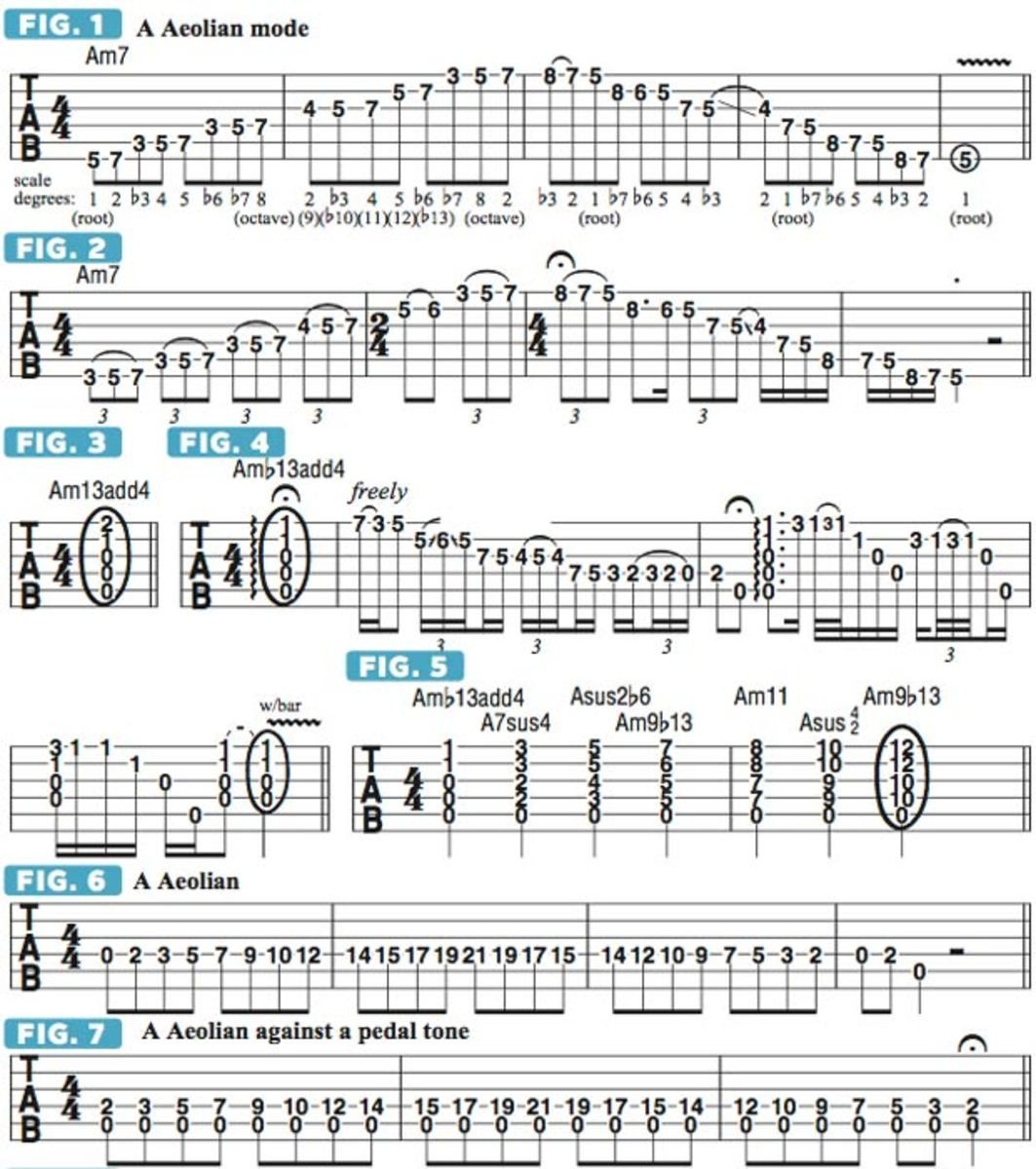 Devising Creative Chord Patterns and Voicings from the A