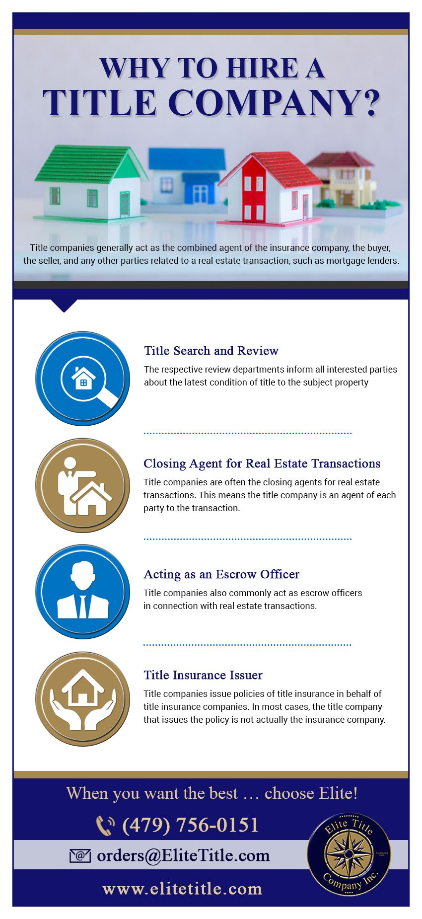 Title Companies Are A One Stop Solution That Work As An Agent For