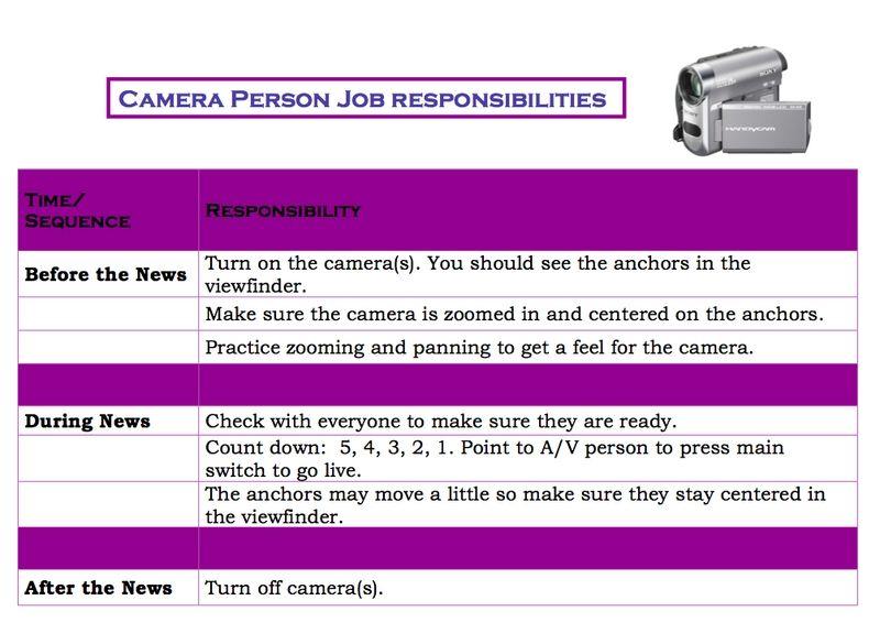 Poplar Bridge Morning News Job Responsibilities Poplar