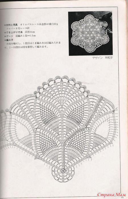 Modelitos en crochet finos tejidos de algodón con patrones | Tapetes ...