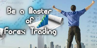 Top forex trading companies in india