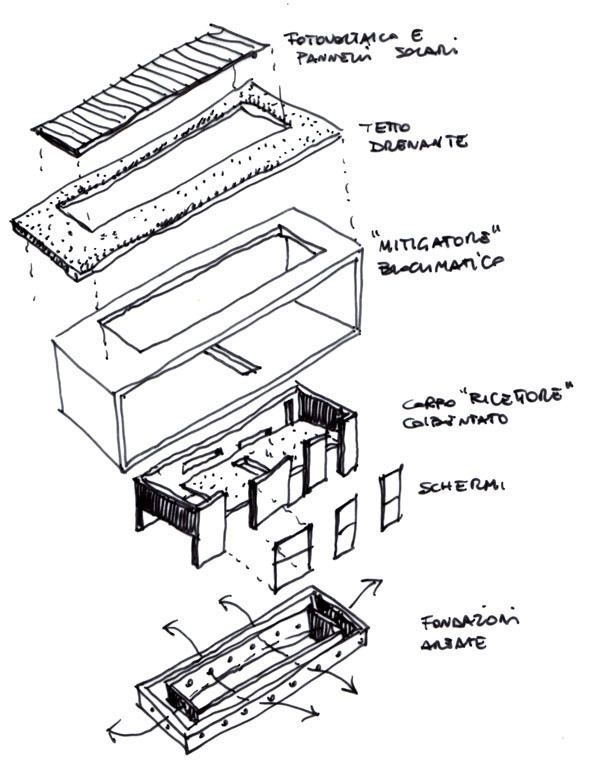 Pin By J Lang On Architectural Diagrams