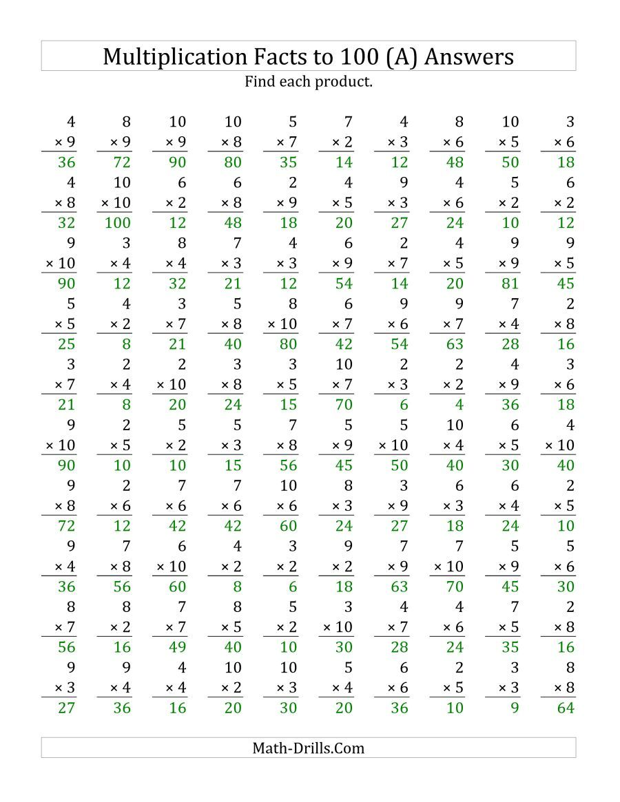 The Multiplication Facts To 100 No Zeros Or Ones A Math Worksheet Page 2 Multiplication Facts Worksheets Multiplication Worksheets Math Fact Worksheets