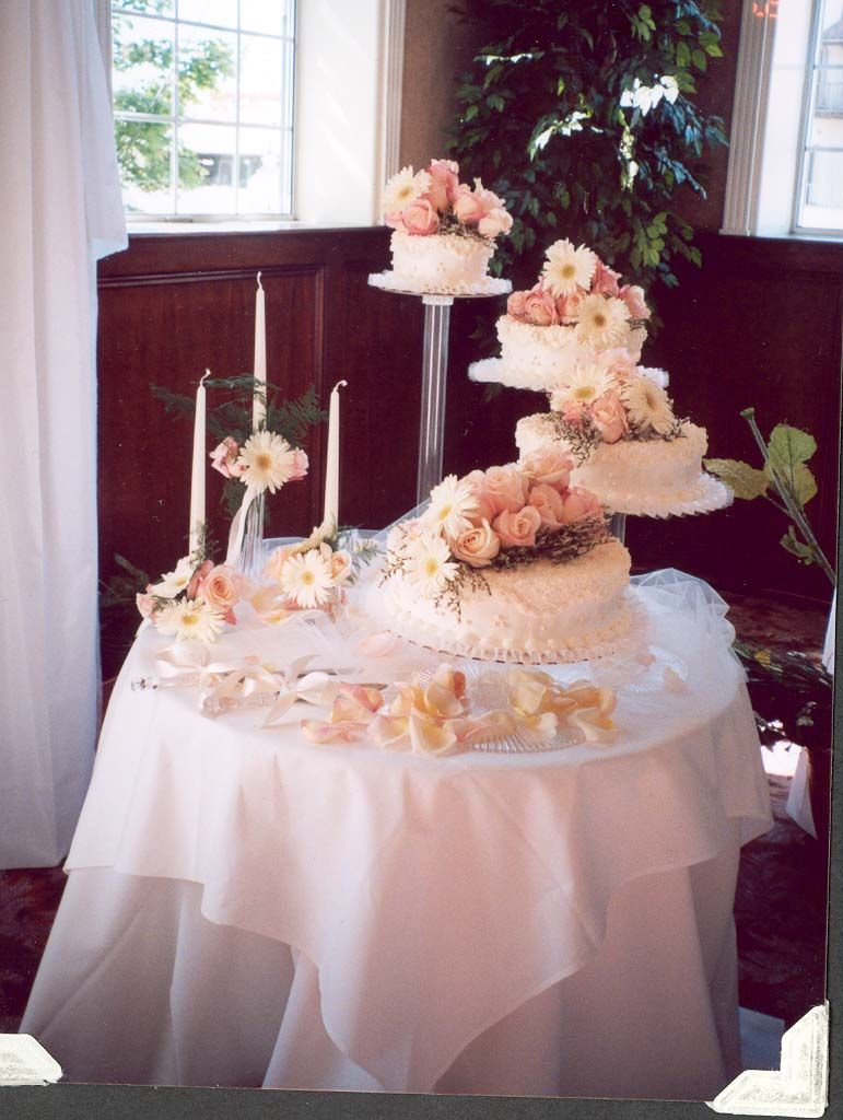 Wedding Reception Table Decorations Cake And Decoration Ideas