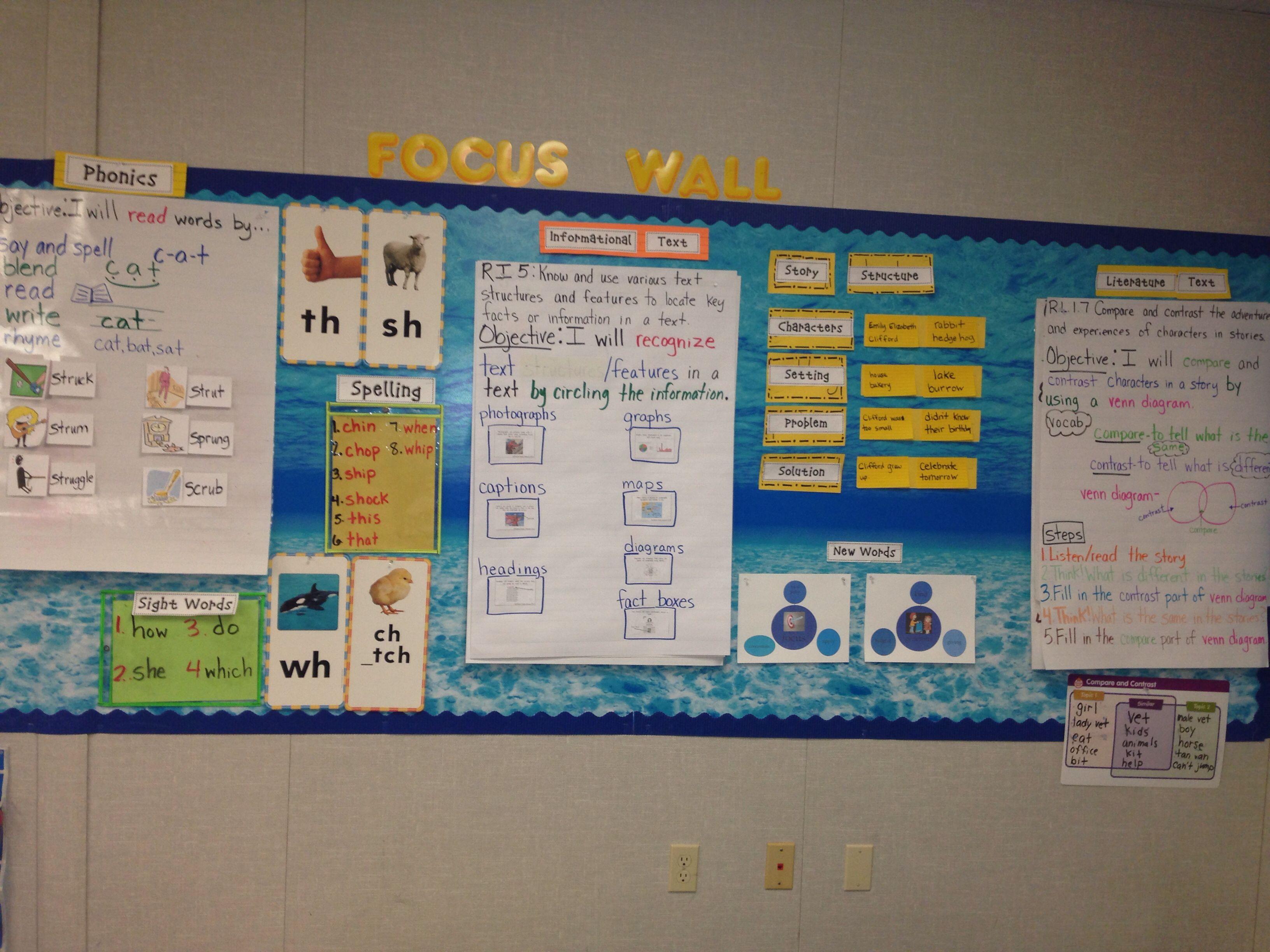 First Grade Language Arts Focus Wall Phonics Spelling