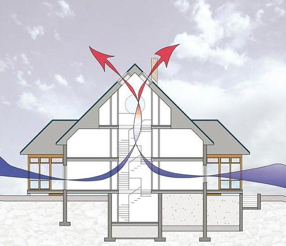 Logements collectifs en terre crue, Lu0027sle-du0027Abeau (Droits Olivier - qu est ce qu une maison bioclimatique