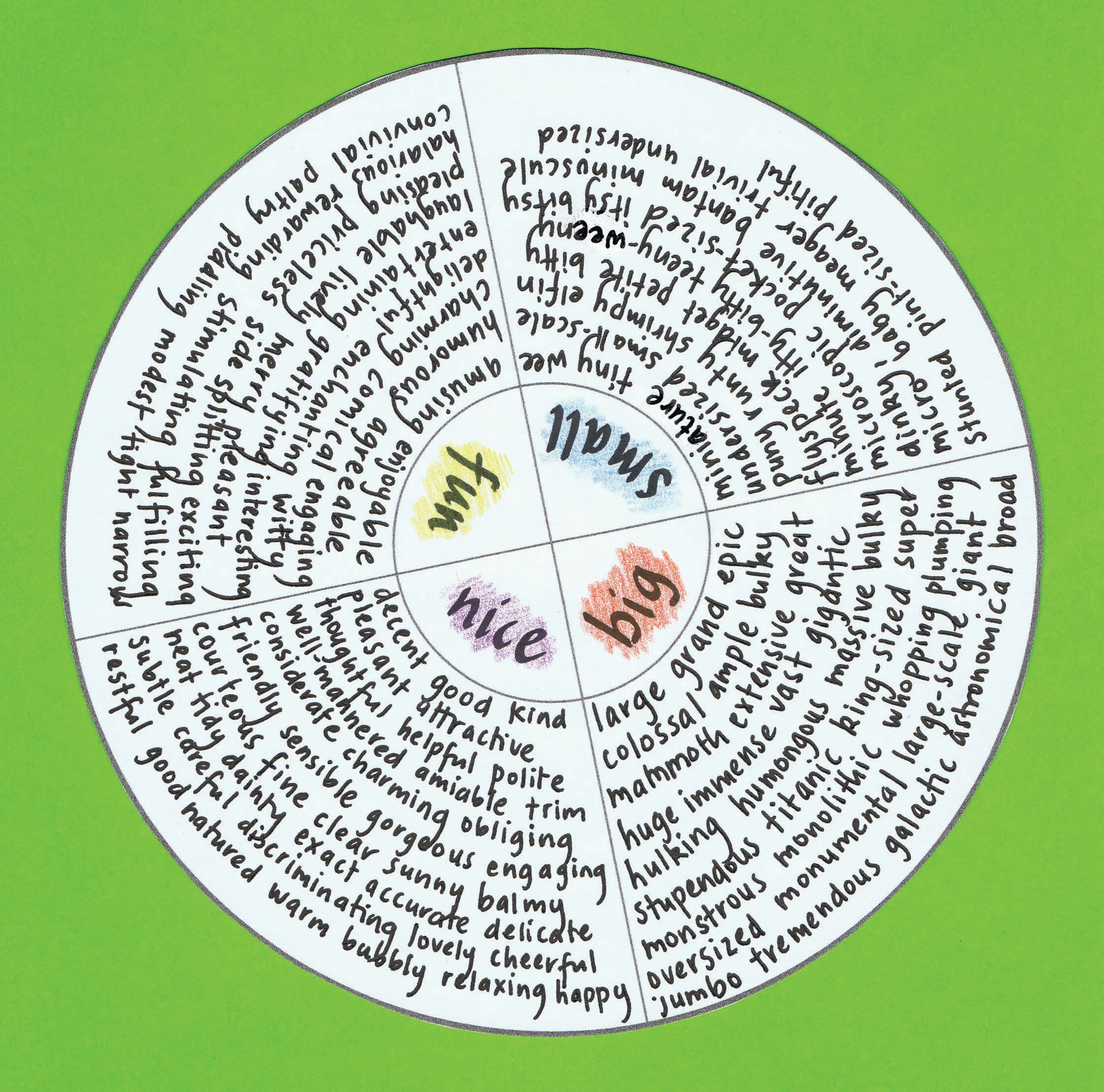 http://cdn.shopify.com/s/files/1/0239/9539/files/word-wheel.jpg ...
