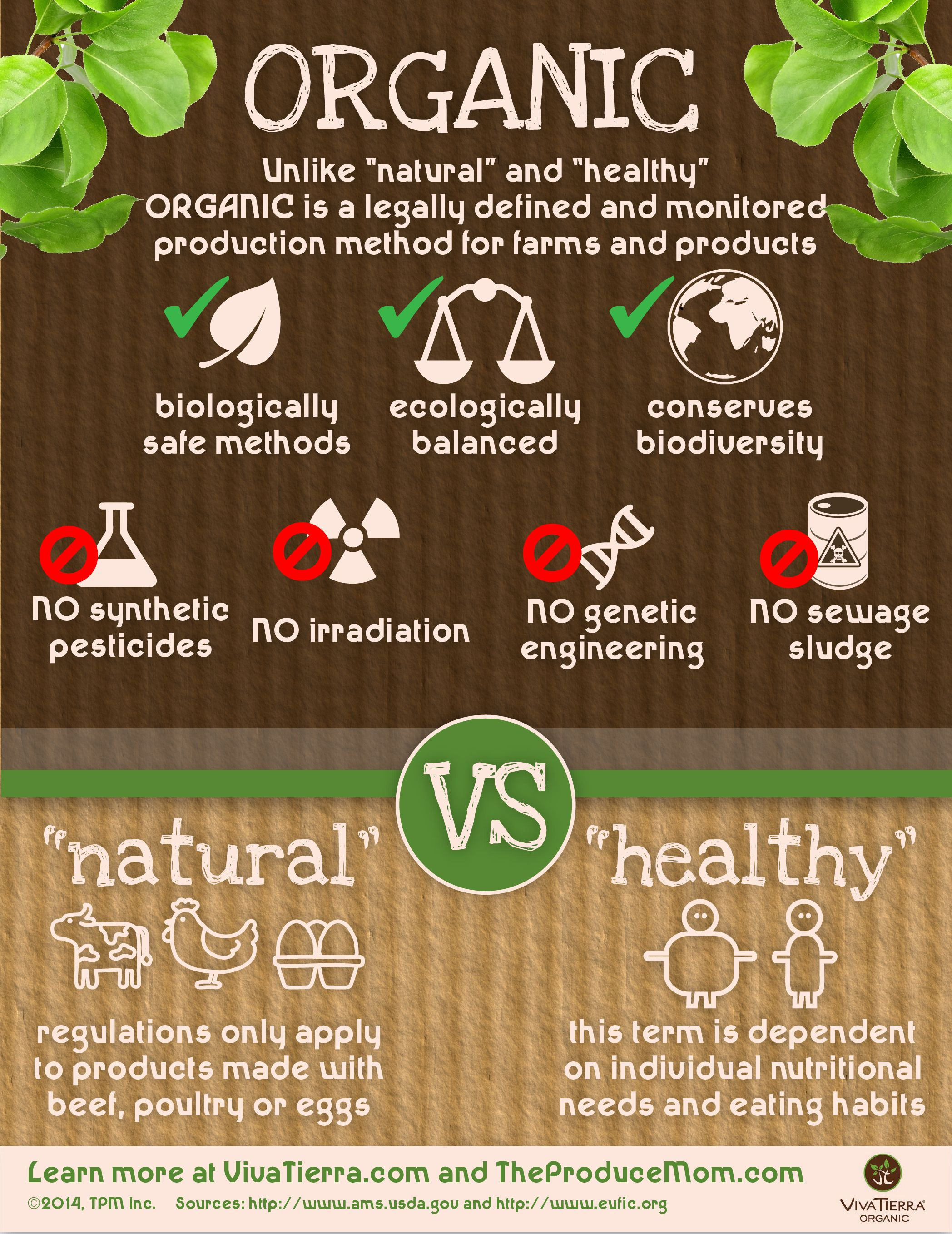 benefits of eating organic foods Because the power of real food has made a difference to us, we set out on a mission to educate people about the true health benefits of eating organic, and to create the most valuable database of organic foods.