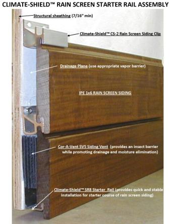 Rain Screen Siding Accessories Installing Wood Siding Installing Siding Siding