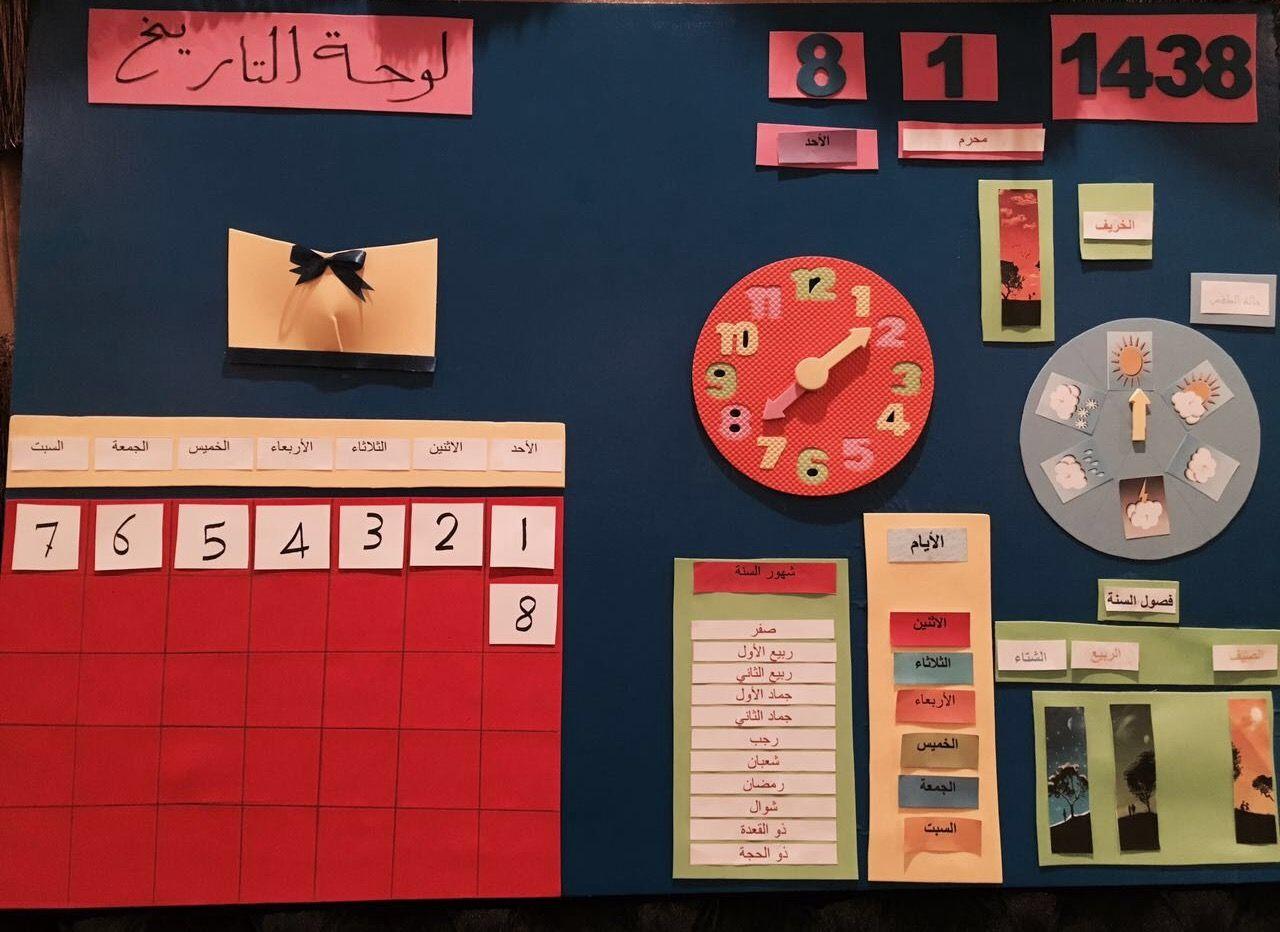 لوحة التاريخ فكرتها تقوم المعلمه بوضع رقم التاريخ في المربع الخاص به وتقوم بتغيير الطقس حسب حالته كل يوم وت Multiplication Facts Teach Arabic Printable Toys