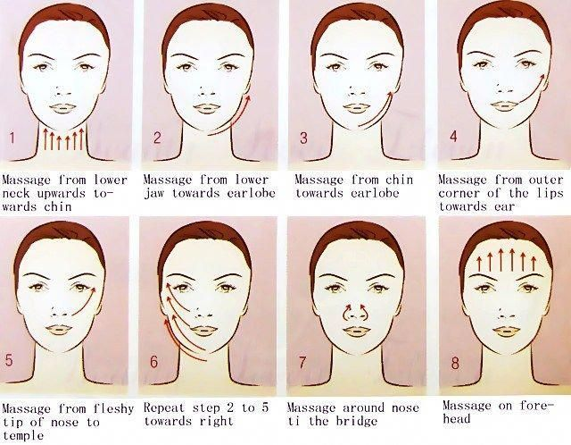Simple Face Massage tips to get rid of face fat for women. Lose chubby  cheeks in a week using these, read more tips and tricks to lose face fat.