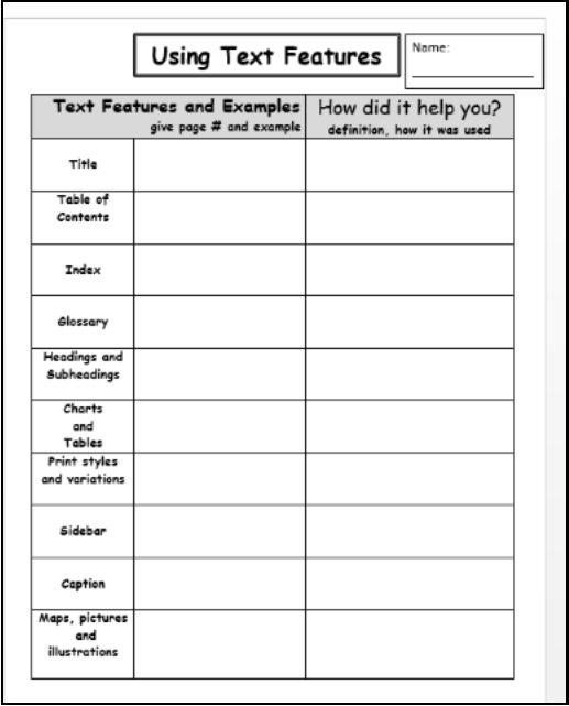 Great blog post! Close Reading Part 5: Text Features by Create ...