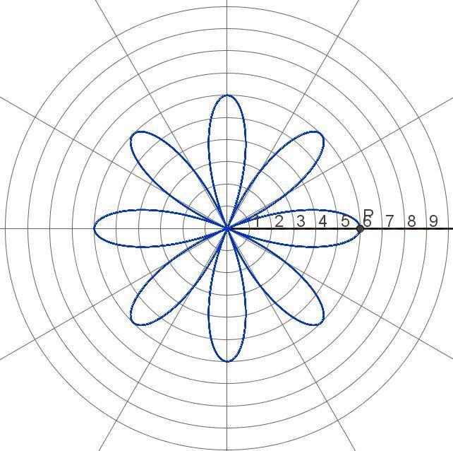 Art With Polar Equations Project Ideas Math Art