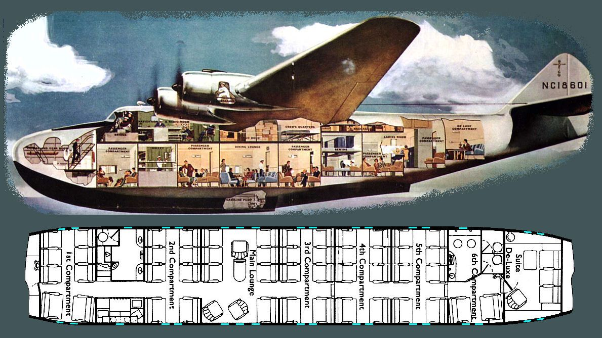 Cutaway of a pan am boeing 377 stratocruiser image from chris sloan - Pan American Clipper Featured In Ken Follett S Night Over