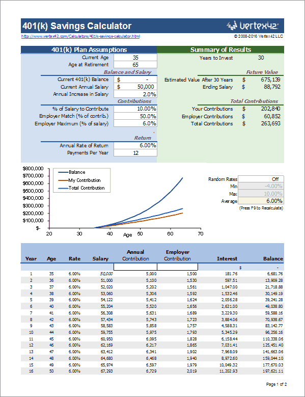 401k Calculator How Much Do You Need To Save For Retirement Saving For Retirement 401k Chart Retirement Calculator