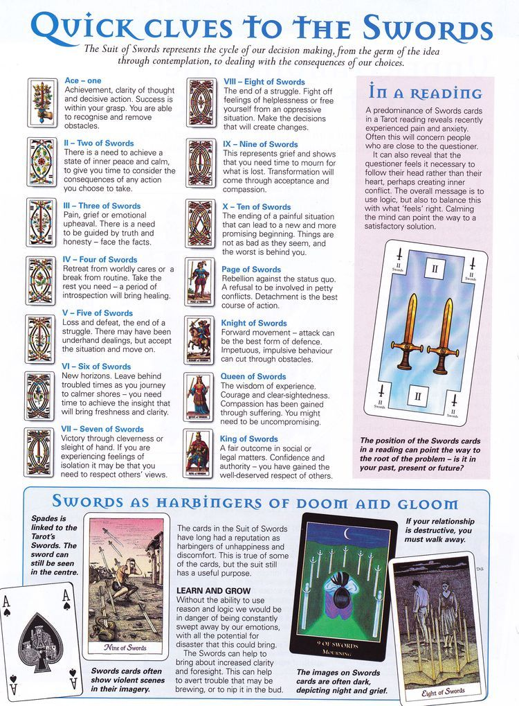 tarot card reading meaning