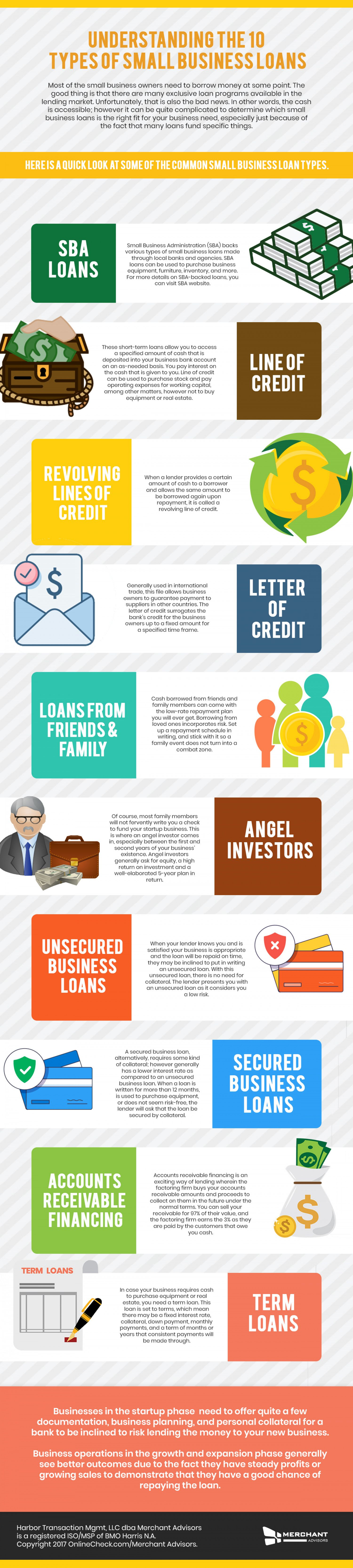Understanding The 10 Types Of Small Business Loans Types Of Small Business Business Loans Small Business Resources
