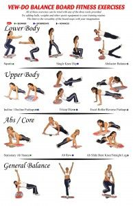 all about the best stomach exercises  workout educação