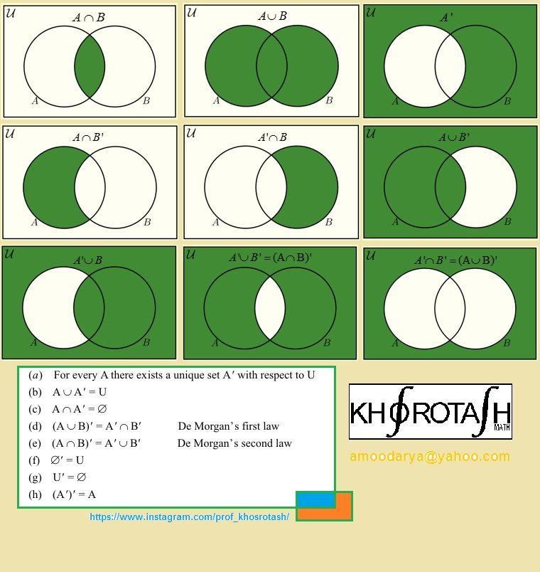 76 Venn Diagram For 4 Sets Formula Manual Guide