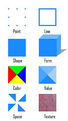 Visual design elements and principles - Wikipedia (With ...