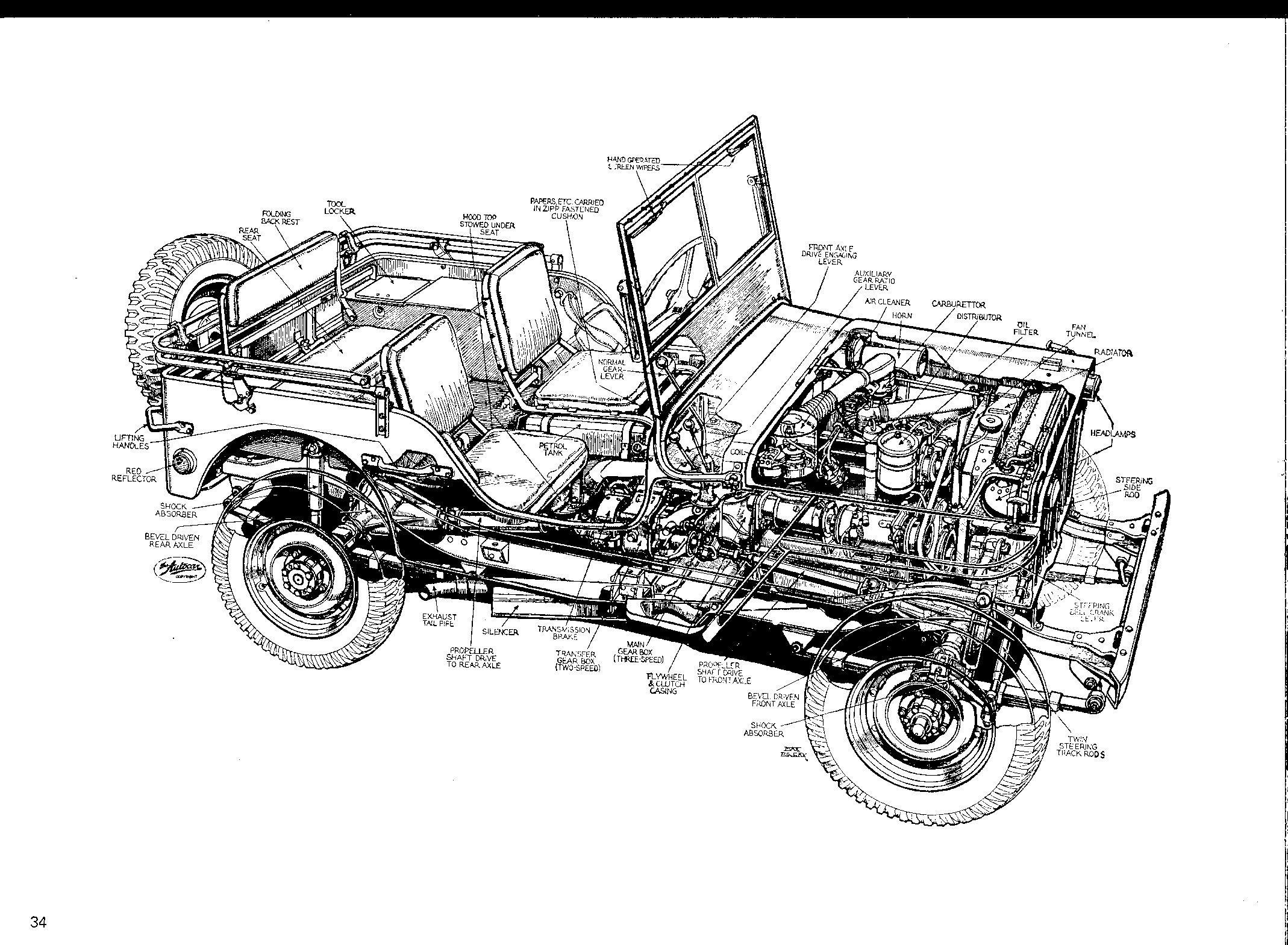 jeep-002.jpg (2138×1568)   automobili   Pinterest