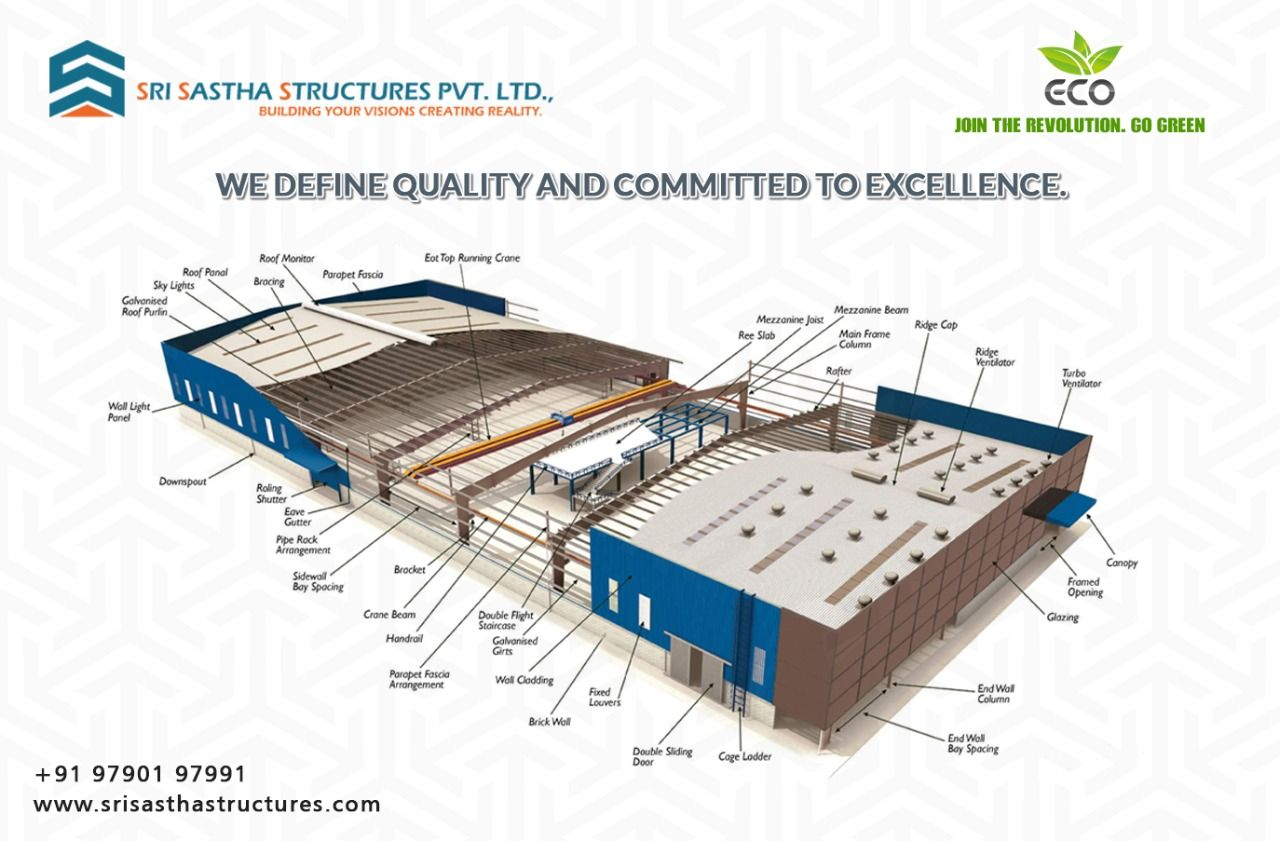 Peb Structurals In 2020 Pre Engineered Buildings Cool Roof Industrial Roofing