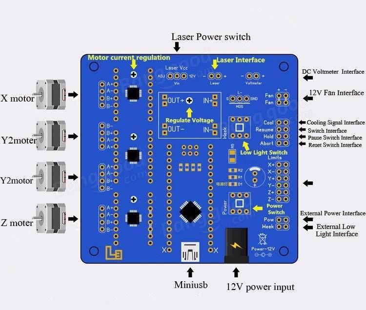 Eleksmaker Mana 3 Axis Stepper Motor Controller Driver