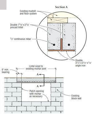 Retrofitting A Window Into A Block Foundation In 2020 Concrete Block Walls Concrete Blocks Cinder Block Walls