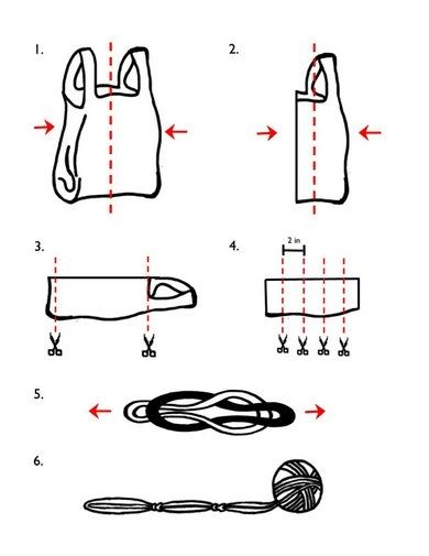 Directions for Plastic Bag Yarn
