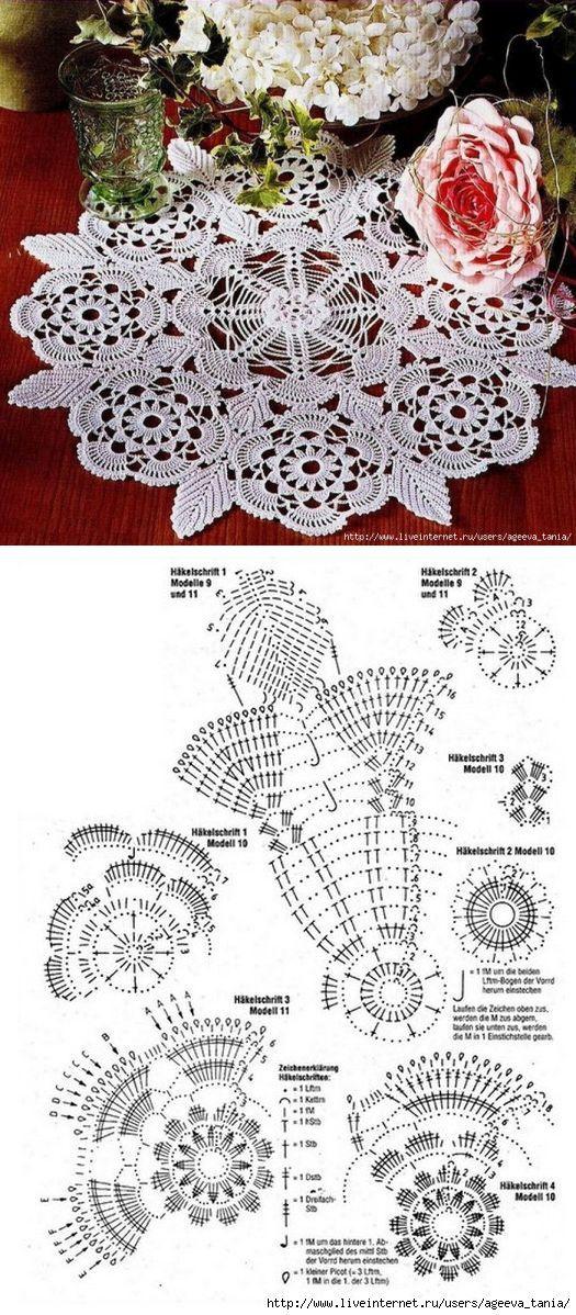 ВЯЖЕМ??? | Patrones crochet | Pinterest | Carpeta, Tapetes y Mantel
