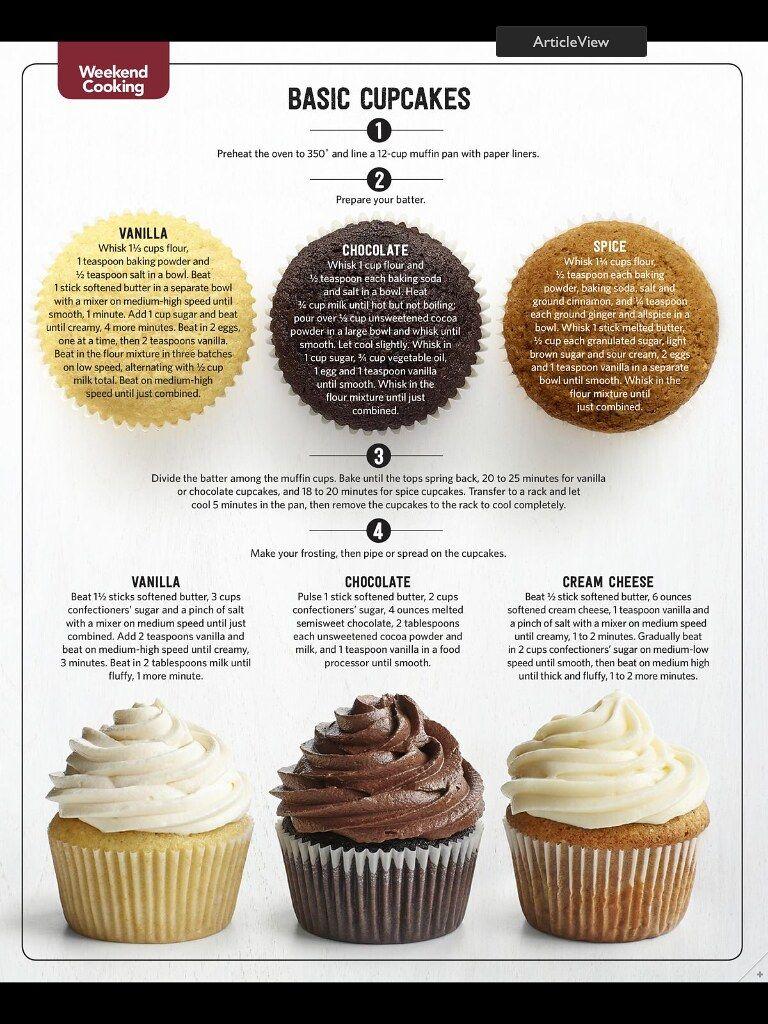 Image Gianna Perez Flickr Desserts Cupcake Recipes Cake Recipes