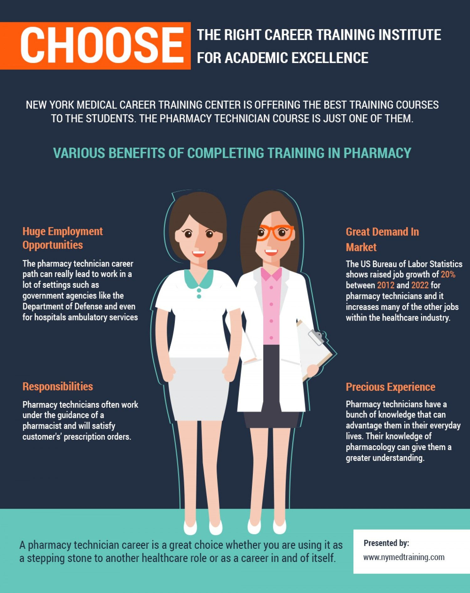 Making a career in the healthcare industry can provide you