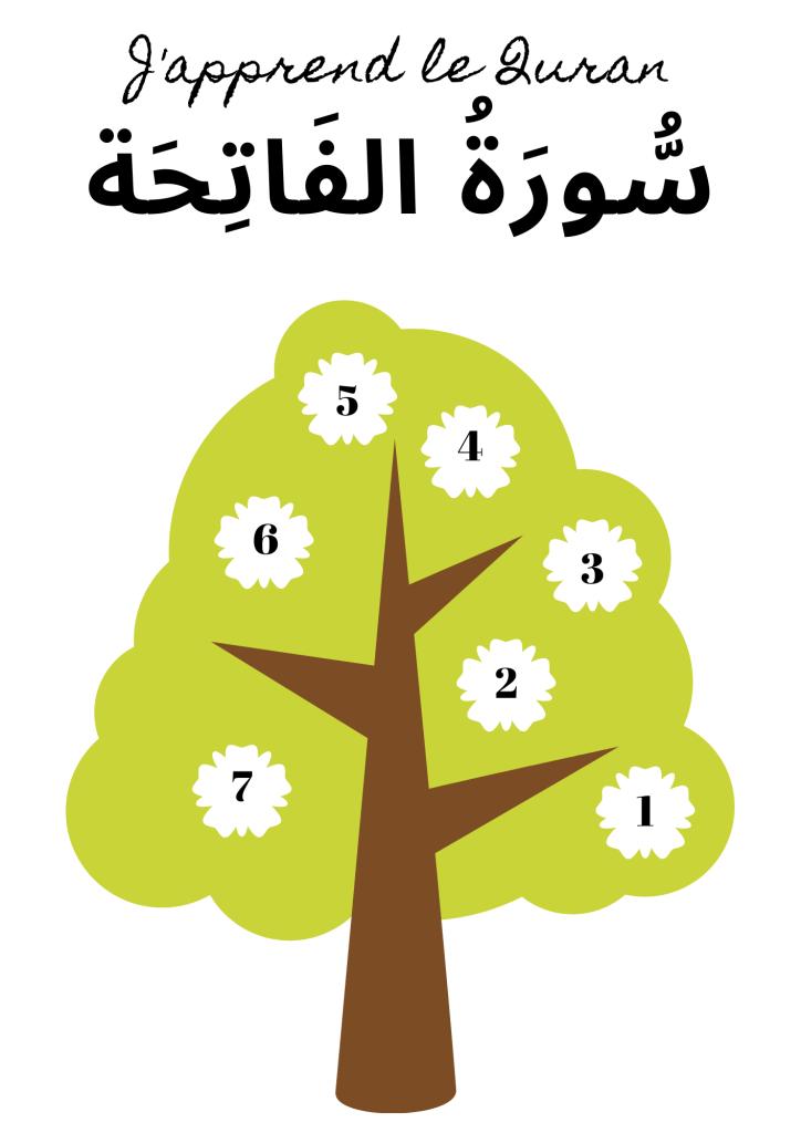 شرح واف لكيفية تطبيق هذه السلسلة و كيف نستخدم بطاقات التحفيظ مع الاطفال و كيف يتم تفسير Arabic Alphabet For Kids Islamic Kids Activities Muslim Kids Activities