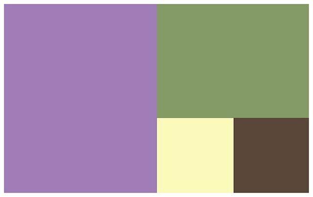 color scheme lavender sage buttercream and chocolate bedroom inspiration little girls. Black Bedroom Furniture Sets. Home Design Ideas