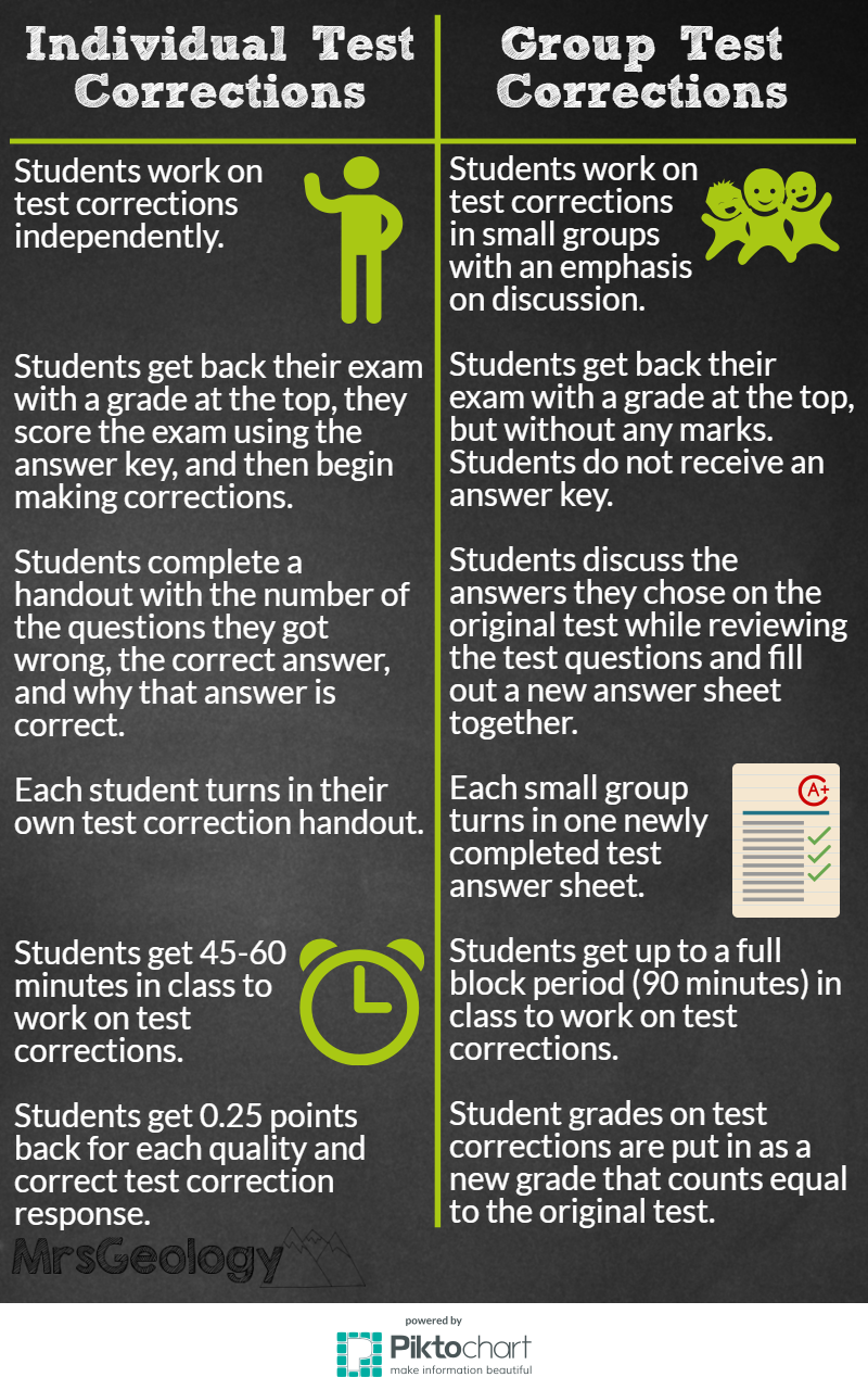 Pin On Assessment Ideas Assessment and testing are often used interchangeably. pin on assessment ideas