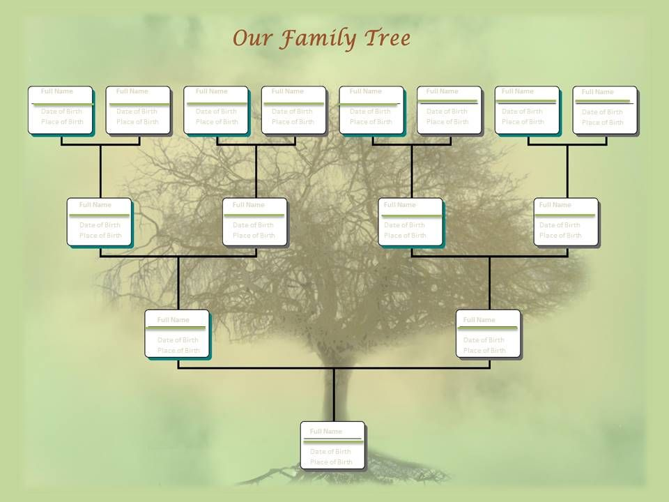 Editable family tree | Make My Family Tree Template .Com | Family ...