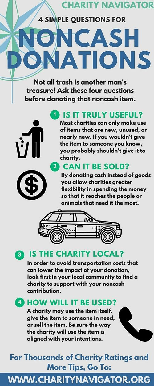 Clearing Clutter? How to Donate Responsibly this New Year