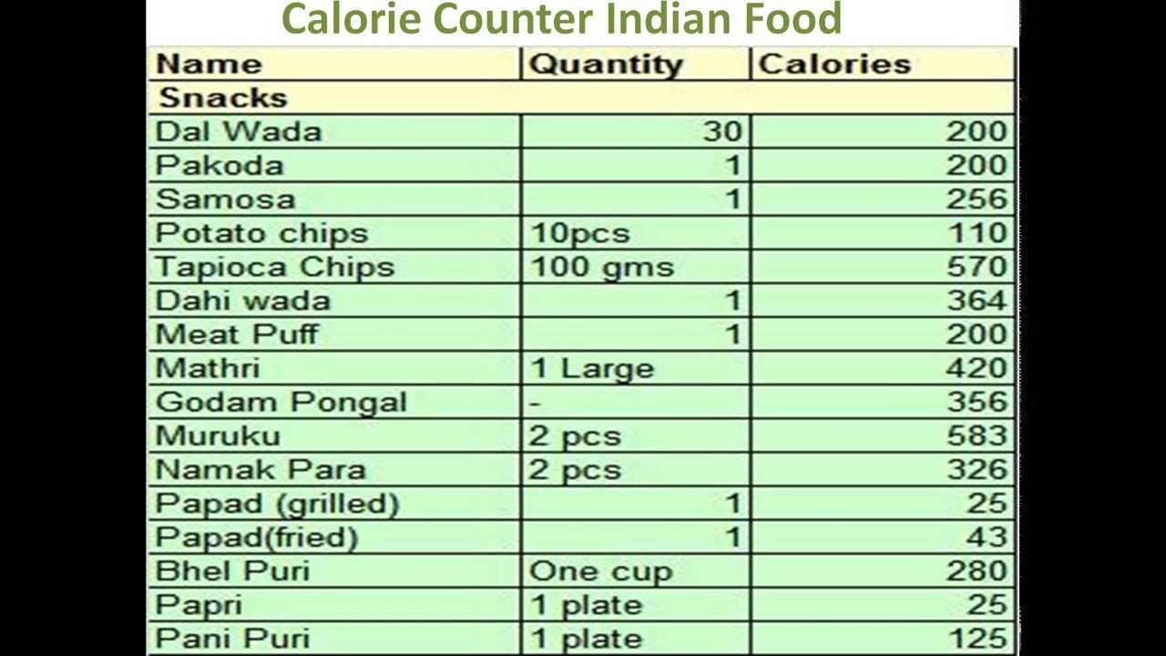 calorie counter indian food calorie counter for indian food