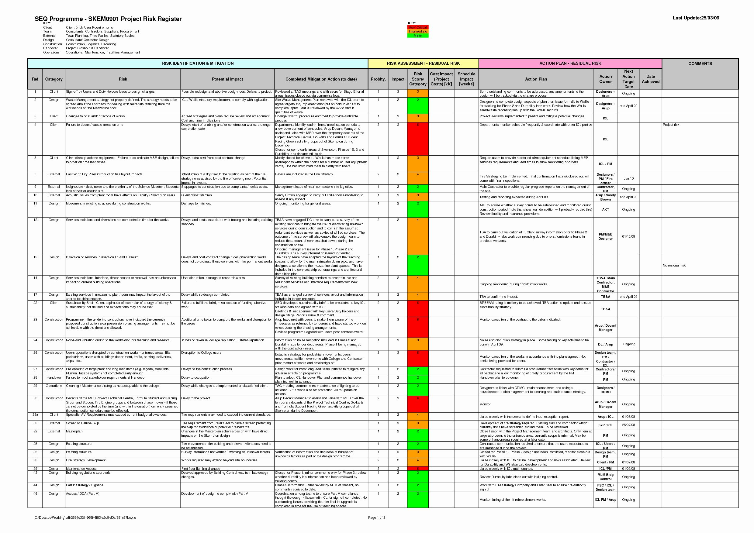 Project Risk Assessment Template In