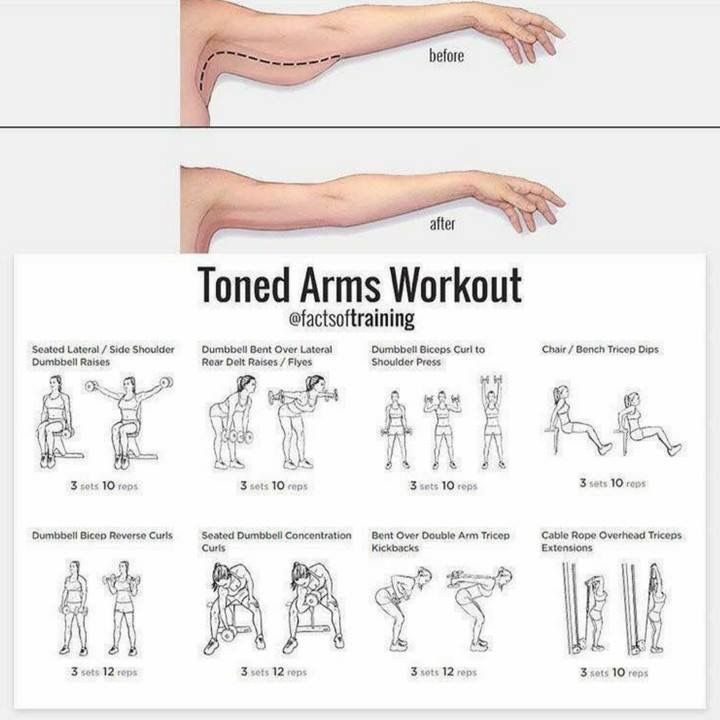 Armplan #exercisesforupperback