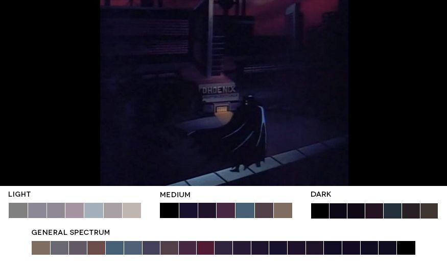 Batman The Animated Series On Leather Wingshere S A Still And