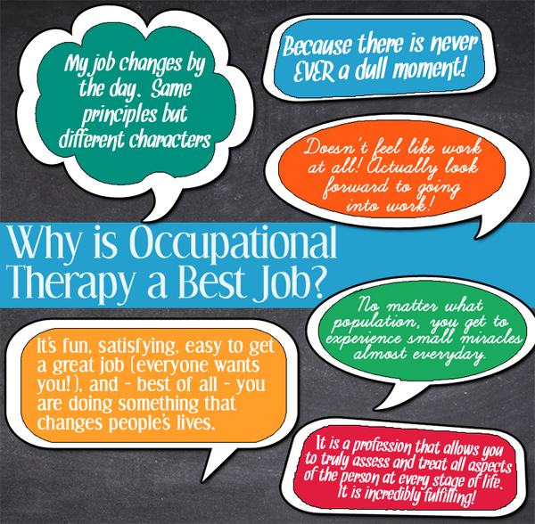 AOTA on Occupational therapy, What is occupational