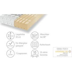 Photo of Reduced Cold Foam Mattresses