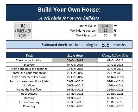 Oklahoma Home Builders