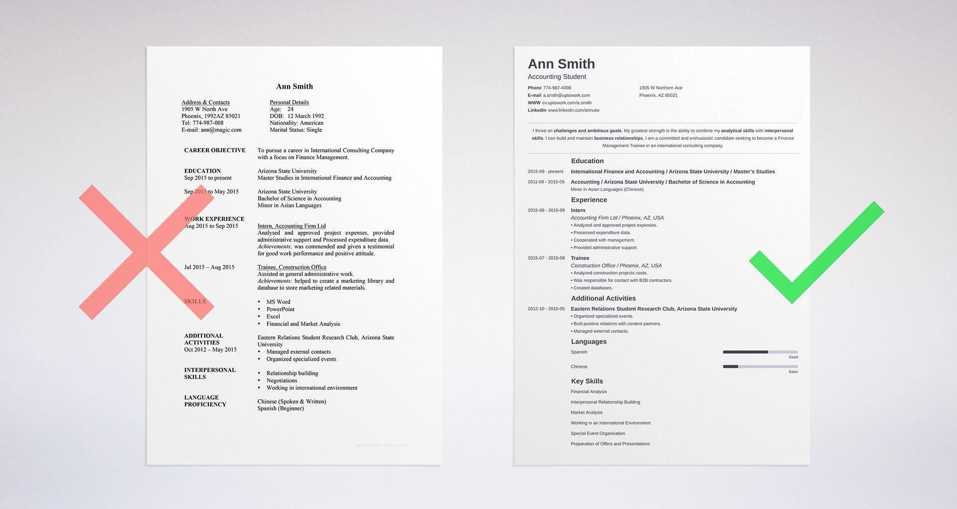 Resume Format Uptowork Resume examples, Resume objective