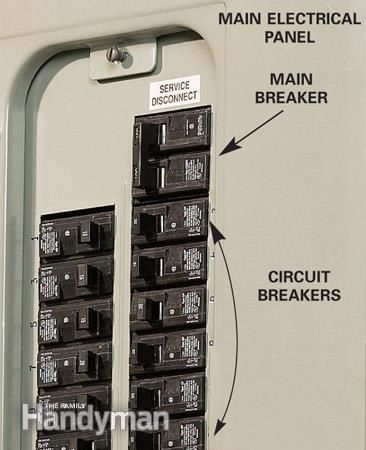 Troubleshooting Dead Outlets And What To Do When Gfci Won T Reset Home Electrical Wiring Diy Home Repair Diy Electrical