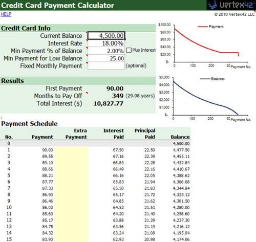 Useful Microsoft Word \ Microsoft Excel Templates Calculator - credit card payment calculator