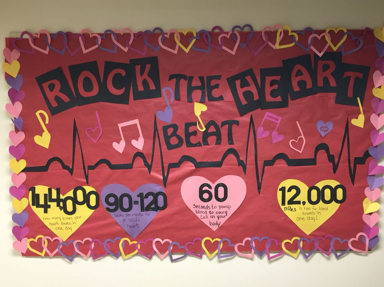 School Nurse Heart Health Bulletin Board