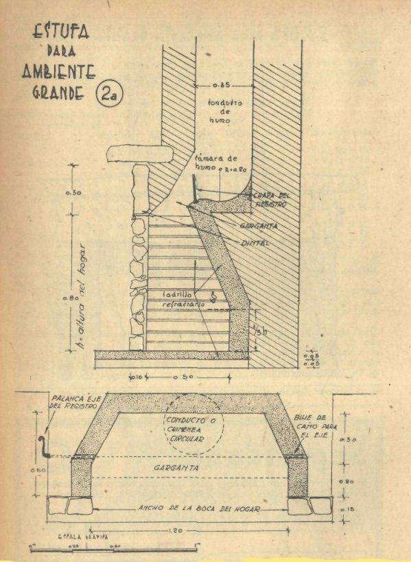 Plano de chimenea para ambiente grande parrillas y for Construccion de chimeneas de lena