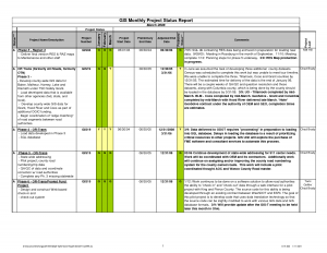 project progress report template doc one page project status report